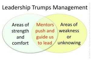 """Leadership Trumps Management"""