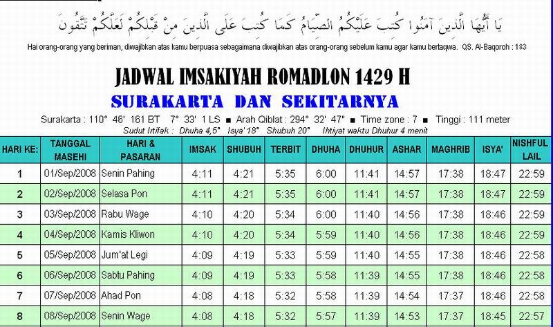 Jadwal Imsakiyah Ramadhan 1429 H (4/4)