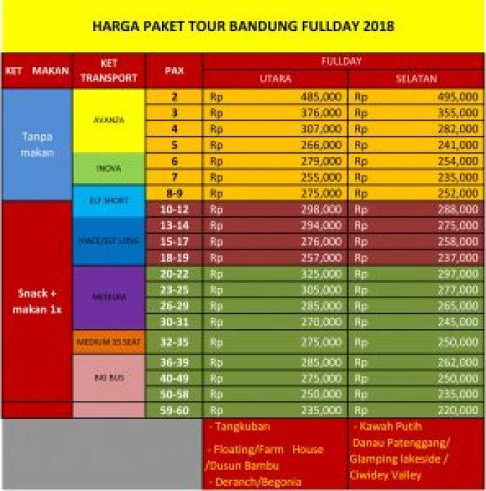 Harga Paket WIsata Murah Bandung Fullday
