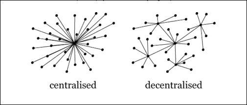 Kenal Apa itu Cryptocurrency