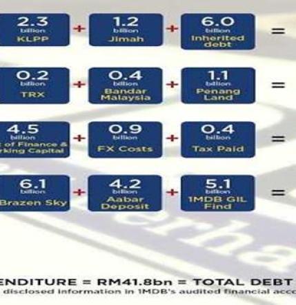 perincian-hutang-1mdb