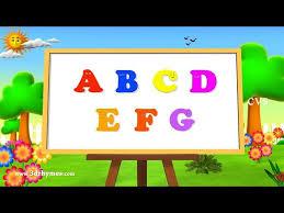 Perkembangan Kecerdasan Bahasa pada Anak