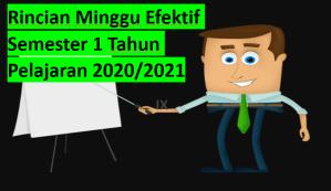 Rincian Minggu Efektif Semester 1 Tahun Pelajaran 2020/2021