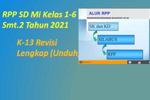 RPP SD Mi Kelas 1-6 Smt. 2 Tahun 2021 K-13 Revisi Lengkap (Unduh)