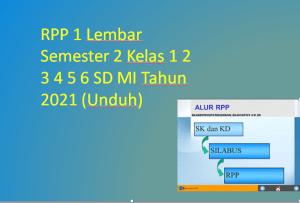 RPP 1 Lembar Semester 2 Kelas 1 2 3 4 5 6 SD MI Tahun 2021 (Unduh)