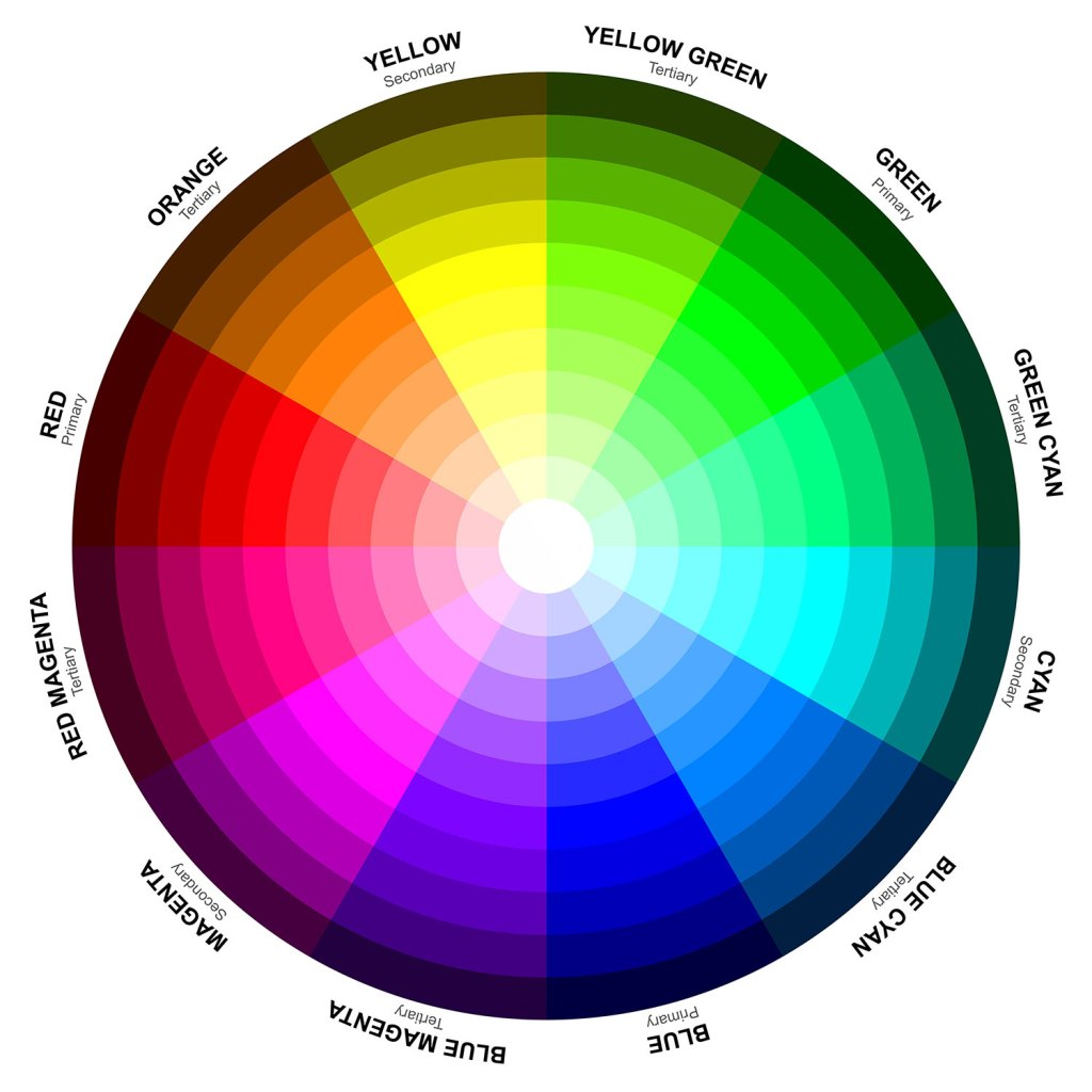 The RGB color model for custom packaging designs.