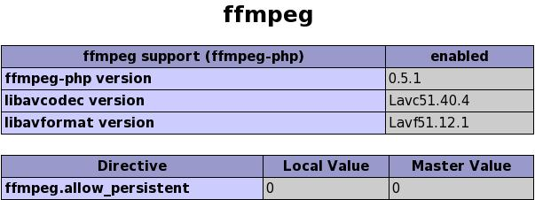 ffmpeg-php