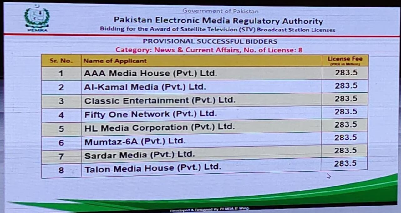 PEMRA issues 70 New Satellite TV Channel Licenses for PAKSAT