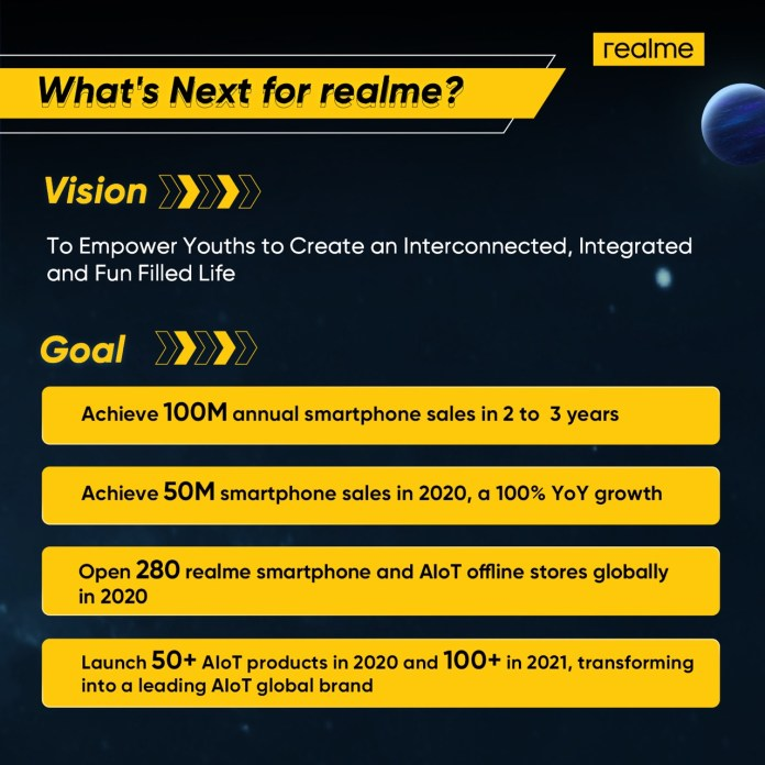 what is next for realme