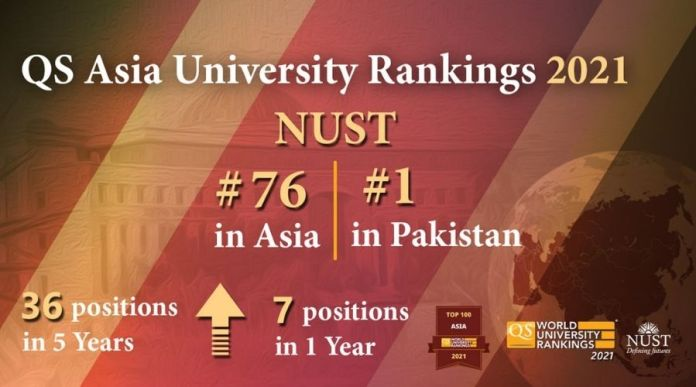 NUST Climbs at 76th Position Amongst Asian Universities