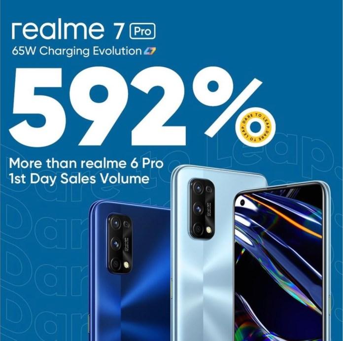 realme 7 pro sale growth