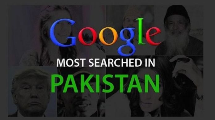 The Year 2020 in Pakistan Search