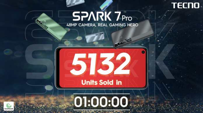 TECNO hits new sales records with the new Spark 7 Pro