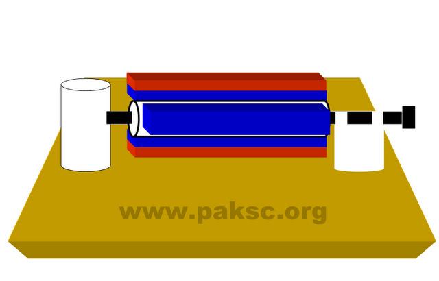 AC (Alternating current) Generator