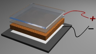 Make a solar cell in your kitchen