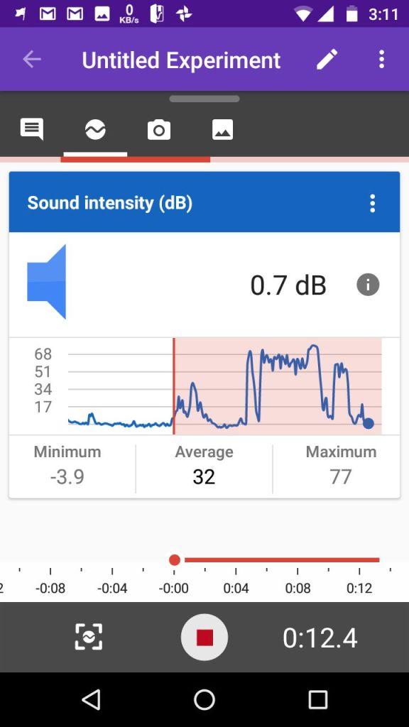 Google Science Journal Sound Intensity