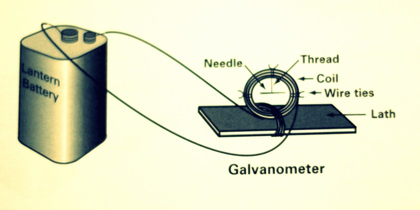 diy galvanometer | Design your own galvanometer