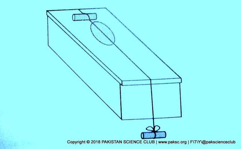 diagram music instrument 2
