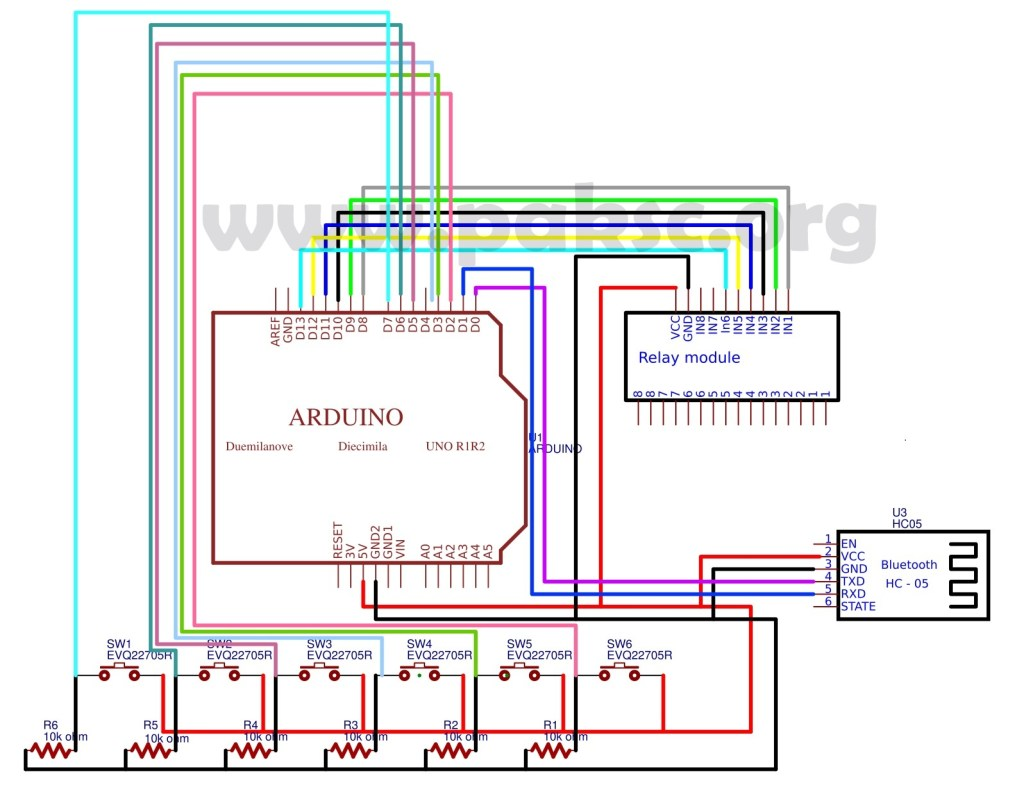 schematic diagram home automation system