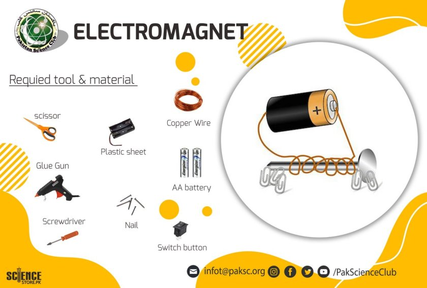 material and tool list ELECTROMAGNET.