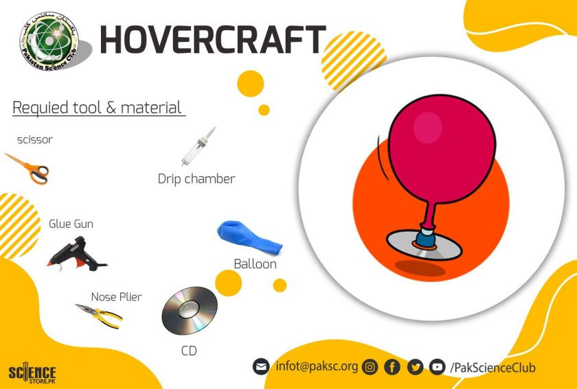 material and tool list hovercraft