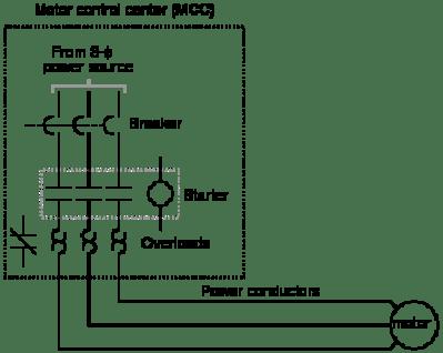 Motor Control Center Wiring Diagram from i1.wp.com