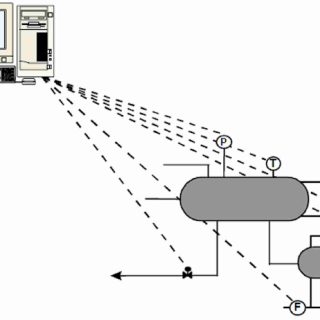 Concept of Foundation Fieldbus