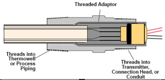 Threaded Adaptor