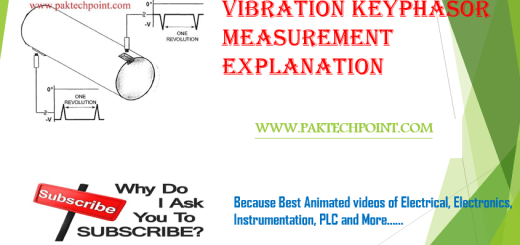 keyphasor measurement