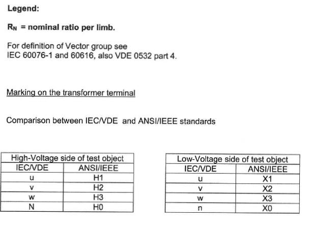 Transformer testing, oil testing, winding, Transformer Ratio
