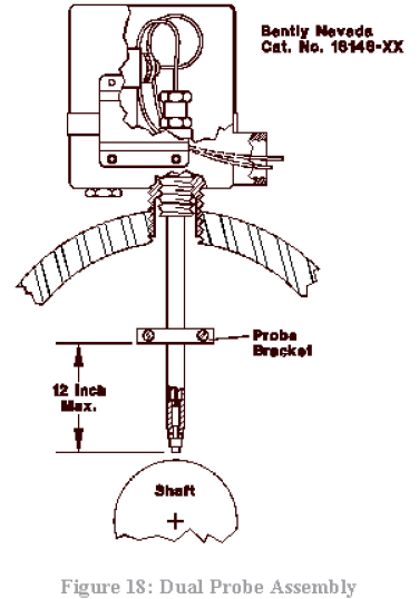 How to Replace Vibration Probe - Procedure Probe Replacement