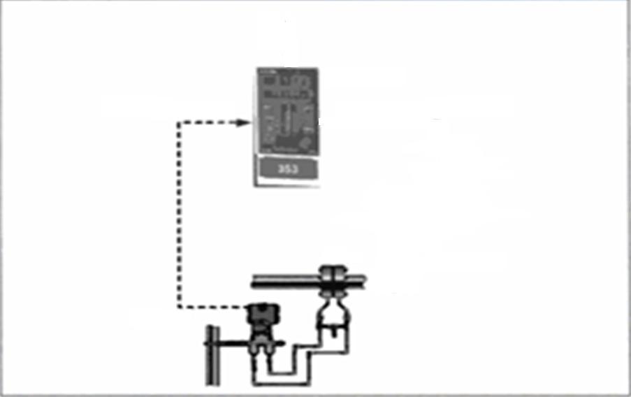 Instrumentation Loop Test Loop Checking