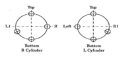 Measurement of Crankshaft Deflection