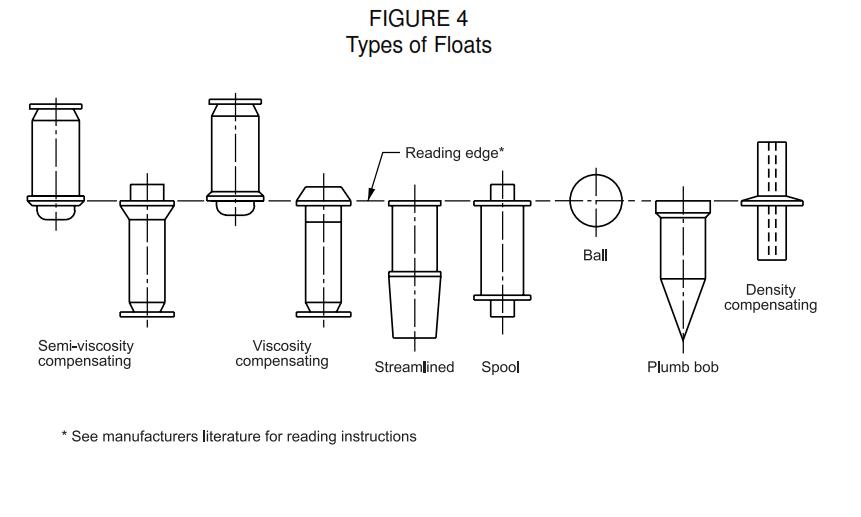 Glass Metering Tubes
