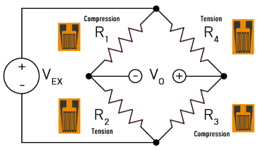 Conveyor Belt Weighing