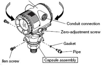 Pressure Measurement Instrumentation Question Answers