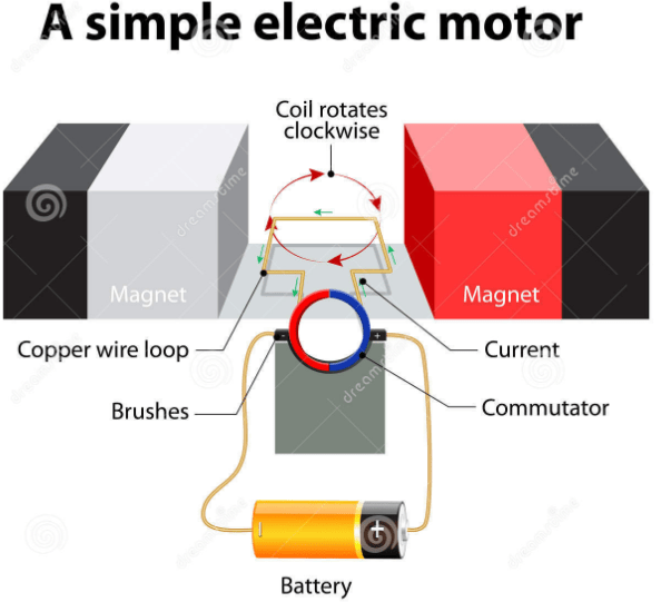 DC Motor Electrical Design Notes | PAKTECHPOINT | Dc Electric Motor Wiring Diagram |  | PAKTECHPOINT