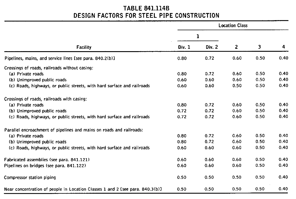 TABLE 841.114B DESIGN FACTORS FOR STEEL PIPE CONSTRUCTION