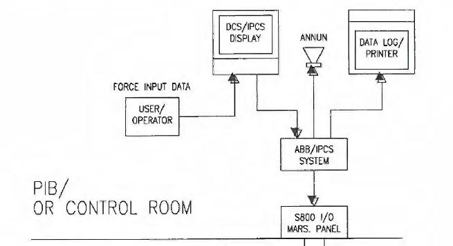 Signal Simulation