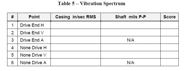 Vibration Spectrum