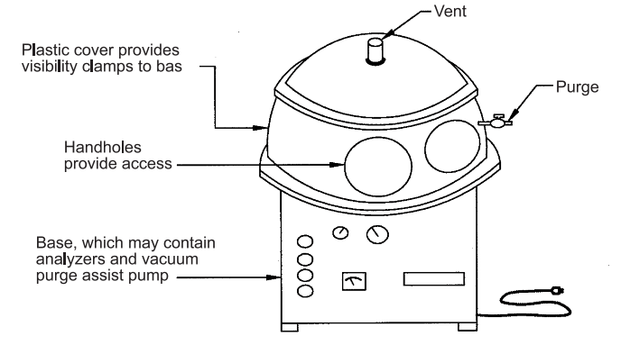 FIGURE 9 - Controlled Atmosphere Welding Chamber