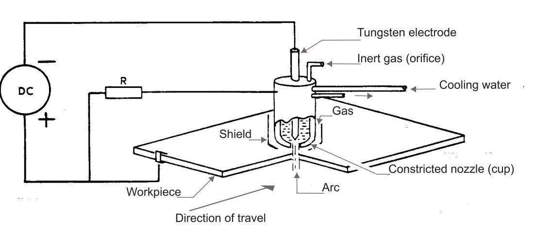 FIGURE 3 - Basic Plasma-arc Cutting Circuit