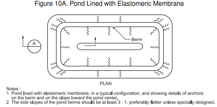 FIGURE 10 - Secondary Containment for Retention and Evaporation Pond