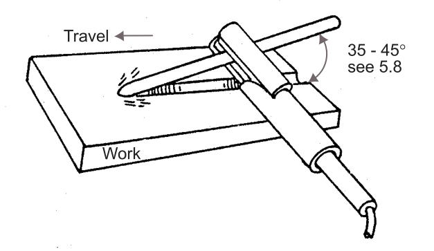 Figure 3 - Flat Position Air Carbon Arc Gouging