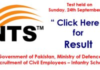 Ministry of Defence Recruitment 24-09-2017 NTS Result
