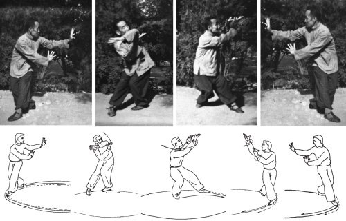 Gao-style baguazhang master Liu Fengcais Single Palm Change, courtesy of the excellent Pa Kua Chang Journal