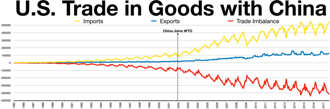 1600px-China_USA_trade.png