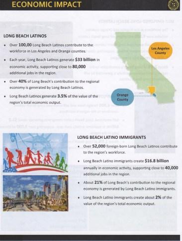 Long Beach Latinos
