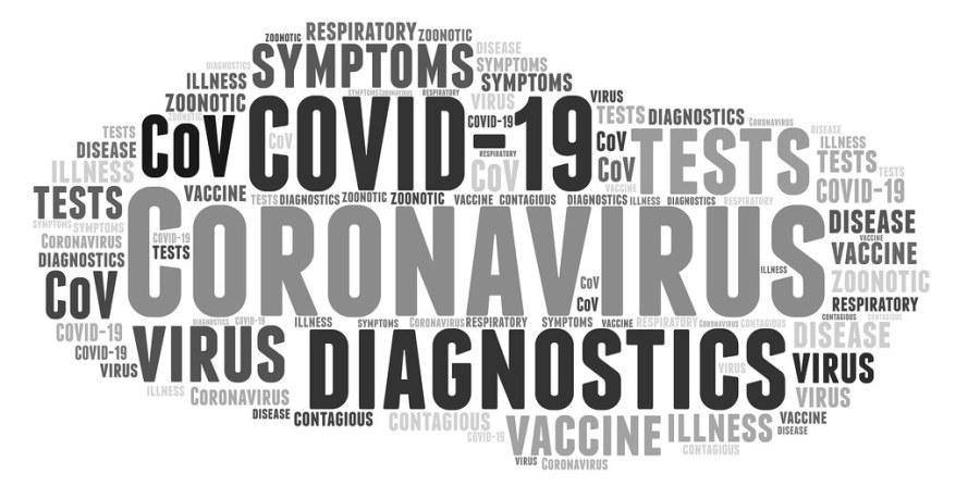 Coronavirus photo