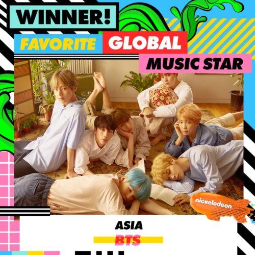 Favorite Global Music Star 2018